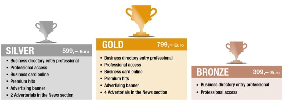 digital marketing, online marketing, beverage industry, BeverageWorld