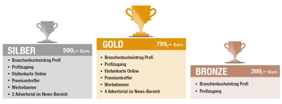 Digitalmarketing, Marketing, Werbung, Getränkeindustrie